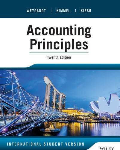 accounting pinciples Accounting principles for investment banking analysts a fundamental understanding of accounting principles is critical to creating any meaningful financial.